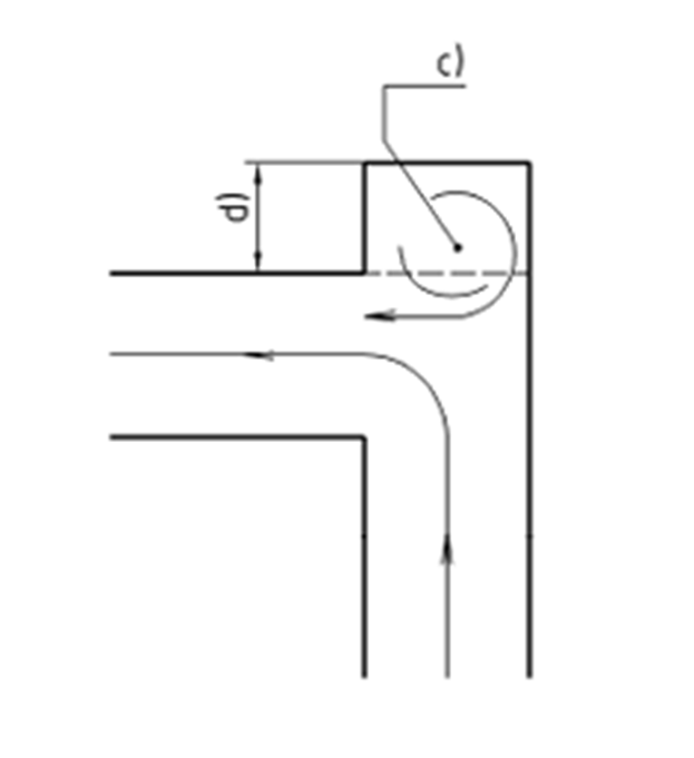 recirculation zone occurs in a branch of a pipe