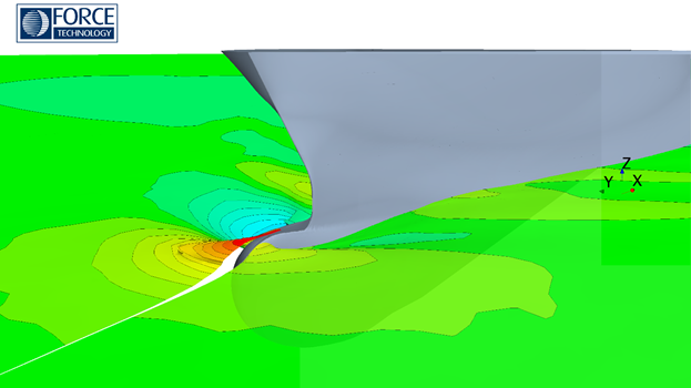 CFD flow field around a bulb before/after