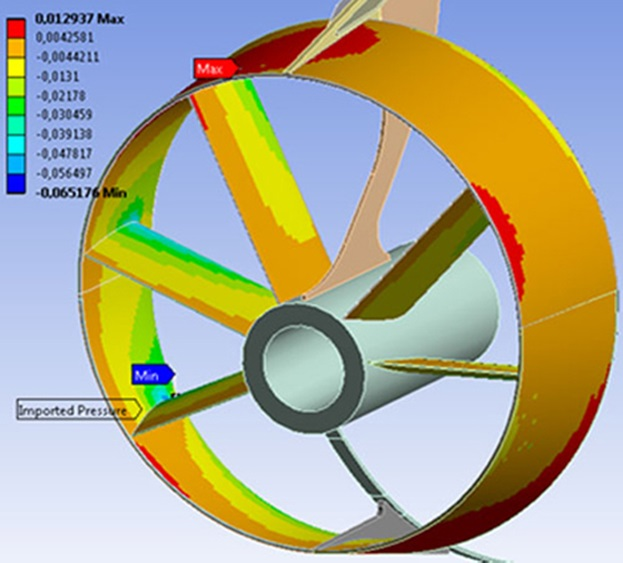 Mewis Duct CFD analysis results
