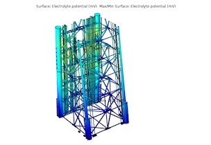 CP retrofit of offshore jacket structure in the North sea